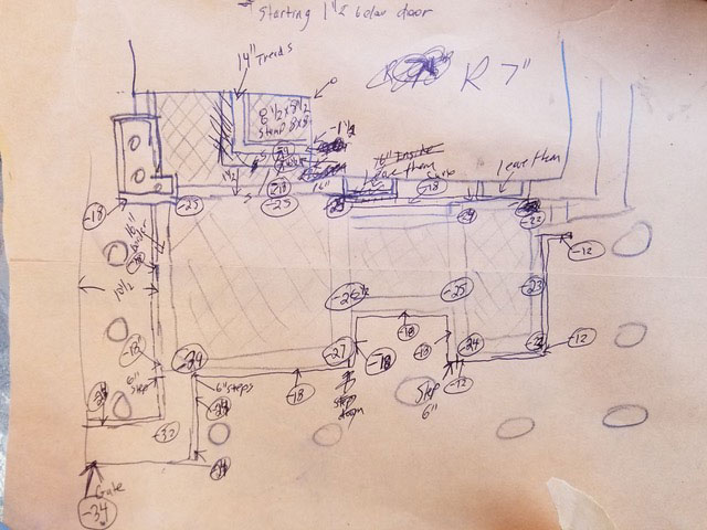 Backyard Patio Plan
